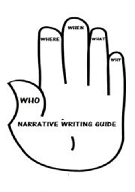 Narrative Essay Outline Template With Examples
